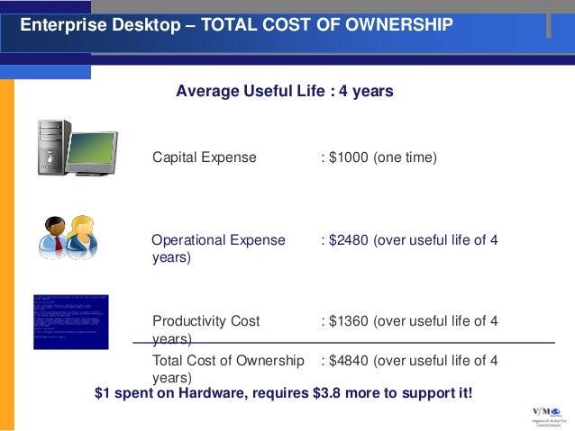Enterprise Desktop – TOTAL COST OF OWNERSHIP                   Average Useful Life : 4 years               Capital Expense...