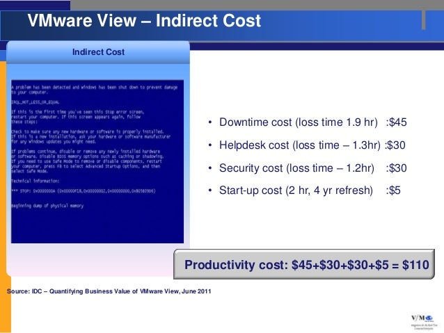 VMware View – Indirect Cost                     Indirect Cost                                                             ...