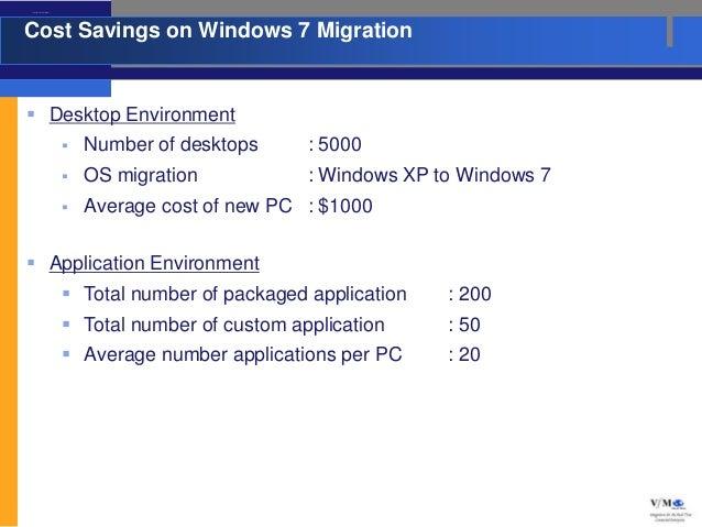 Cost Savings on W indows 7 MigrationCost Savings on Windows 7 Migration Desktop Environment                              ...