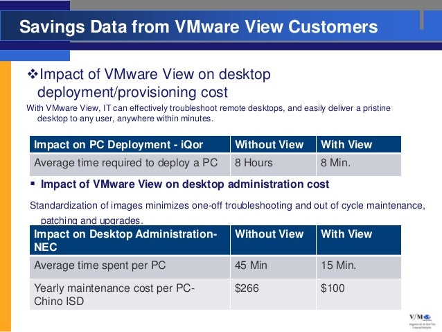Savings Data from VMware View CustomersImpact of VMware View on desktop deployment/provisioning costWith VMware View, IT ...