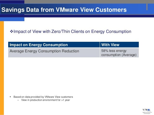 Savings Data from VMware View Customers  Impact of View with Zero/Thin Clients on Energy Consumption  Impact on Energy Co...
