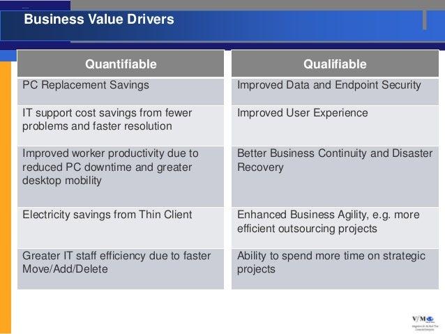 Business Value Drivers     Business Value Drivers                         Quantifiable                     Qualifiable PC ...