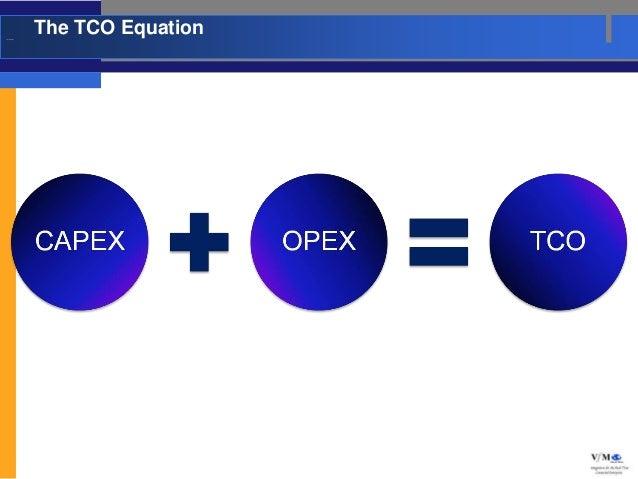The TCO Equation                   The TCO Equation