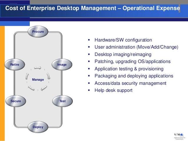 Cost of Enterprise Desktop Management – Operational ExpenseCost of Enterprise Desktop Management – Operational Expense    ...