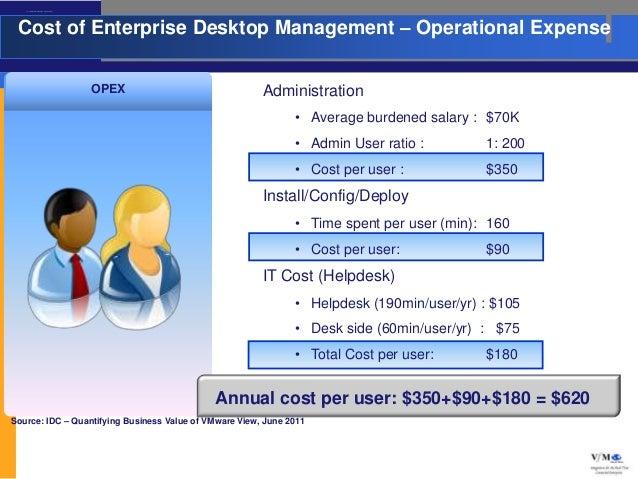 Cost of Enterprise Desktop Management – Operational Expense Cost of Enterprise Desktop Management – Operational Expense   ...