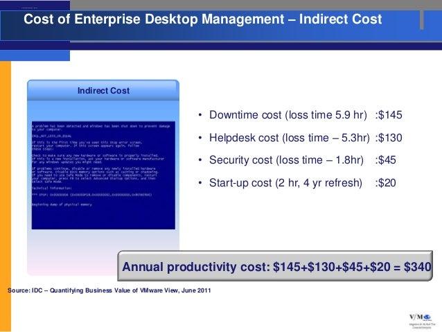 Cost of Enterprise Desktop Management – Indirect Cost           Cost of Enterprise Desktop Management – Indirect Cost     ...