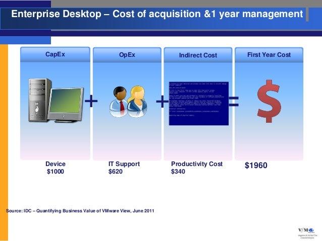 Enterprise Desktop – Cost of acquisition &1 year management                 CapEx                            OpEx         ...