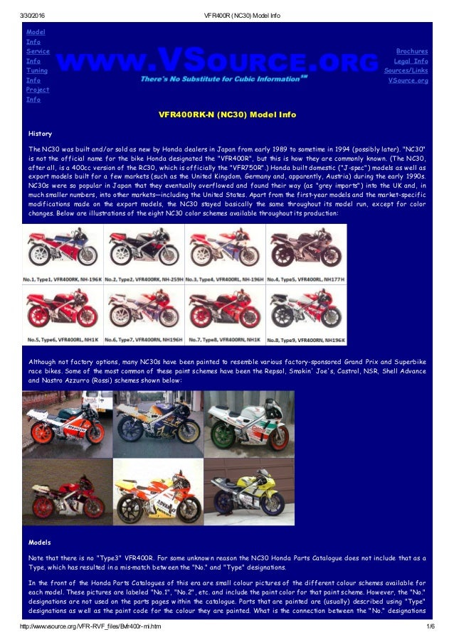 honda vfr400 r nc30 model info 94 honda magna custom 3 30 2016 vfr400r (nc30) model info www