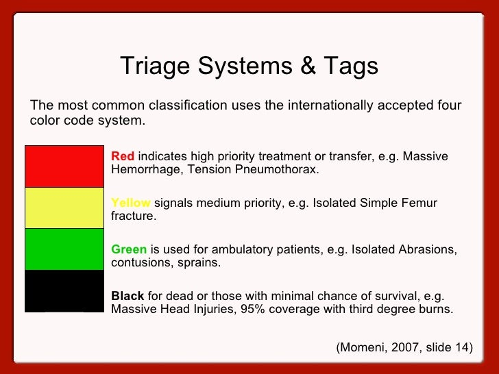 triage colors Virtual First Responder
