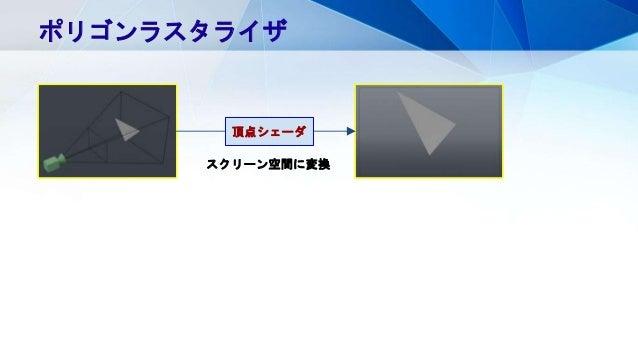 ポリゴンラスタライザ スクリーン空間に変換 頂点シェーダ