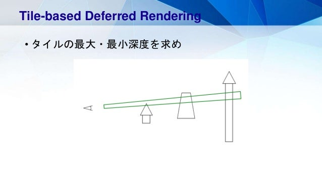 • タイルの最大・最小深度を求め Tile-based Deferred Rendering
