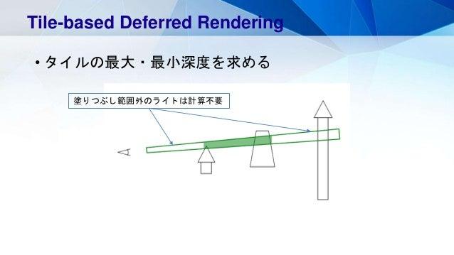• タイルの最大・最小深度を求める Tile-based Deferred Rendering 塗りつぶし範囲外のライトは計算不要