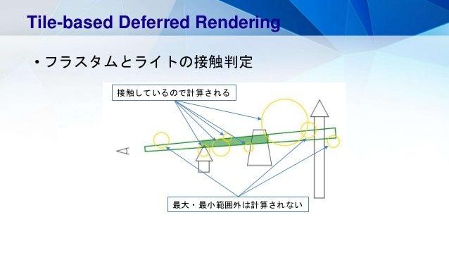 • フラスタムとライトの接触判定 Tile-based Deferred Rendering 接触しているので計算される 最大・最小範囲外は計算されない