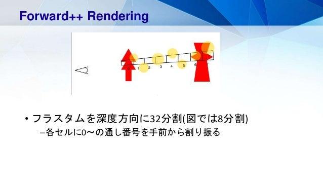 • フラスタムを深度方向に32分割(図では8分割) –各セルに0~の通し番号を手前から割り振る Forward++ Rendering 0 6 2 3 4 5 1 7