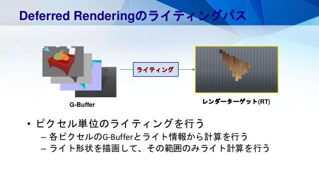 Deferred Renderingのライティングパス • ピクセル単位のライティングを行う – 各ピクセルのG-Bufferとライト情報から計算を行う – ライト形状を描画して、その範囲のみライト計算を行う G-Buffer レンダーターゲッ...