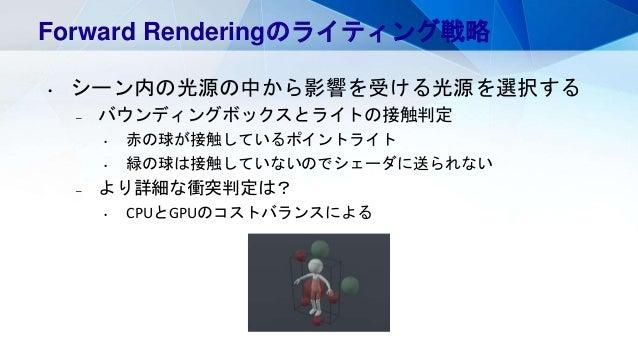 Forward Renderingのライティング戦略 • シーン内の光源の中から影響を受ける光源を選択する – バウンディングボックスとライトの接触判定 • 赤の球が接触しているポイントライト • 緑の球は接触していないのでシェーダに送られない...
