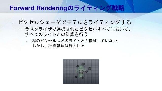 Forward Renderingのライティング戦略 • ピクセルシェーダでモデルをライティングする – ラスタライザで選択されたピクセルすべてにおいて、 すべてのライトとの計算を行う • 緑のピクセルはどのライトとも接触していない しかし、計...