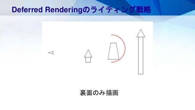 ポイントライトの範囲は球 Deferred Renderingのライティング戦略 裏面のみ描画