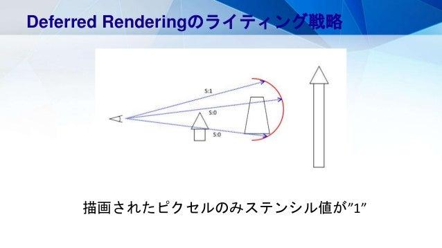 """描画されたピクセルのみステンシル値が""""1"""" Deferred Renderingのライティング戦略"""