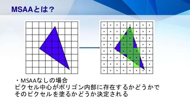 MSAAとは? ・MSAAなしの場合 ピクセル中心がポリゴン内部に存在するかどうかで そのピクセルを塗るかどうか決定される