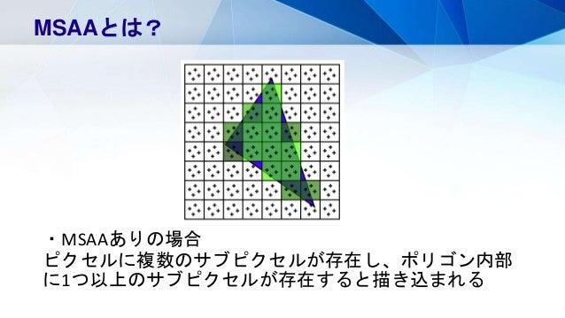 MSAAとは? ・MSAAありの場合 ピクセルに複数のサブピクセルが存在し、ポリゴン内部 に1つ以上のサブピクセルが存在すると描き込まれる