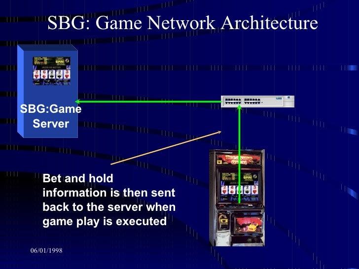 Server centric network bet