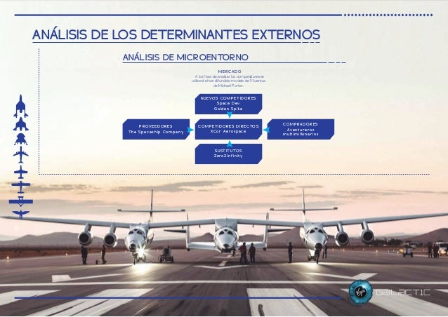 virgin galactic marketing plan Virgin galactic (vg), which is a part of the virgin group, is a leading company and pioneer in suborbital travel industry by offering the lowest price in the market and making the dreams of.