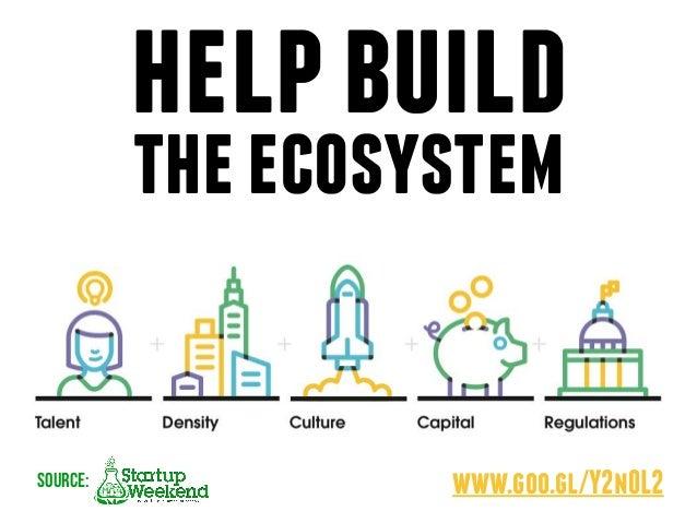 helpbuild theecosystem www.goo.gl/Y2nOL2source: