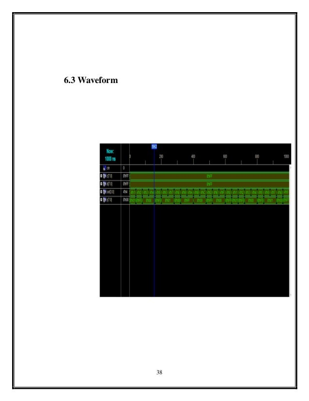 Vhdl Code And Project Report Of Arithmetic And Logic Unit