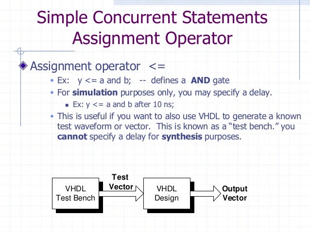 vhdl assignment operator Vhdl 3 values & literals verilog provides 4 basic values, a)  // assignment statements of the same  operator symbol.