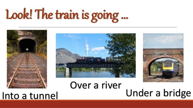 Look! Thetrainis going… Into a tunnel Over a river Under a bridge