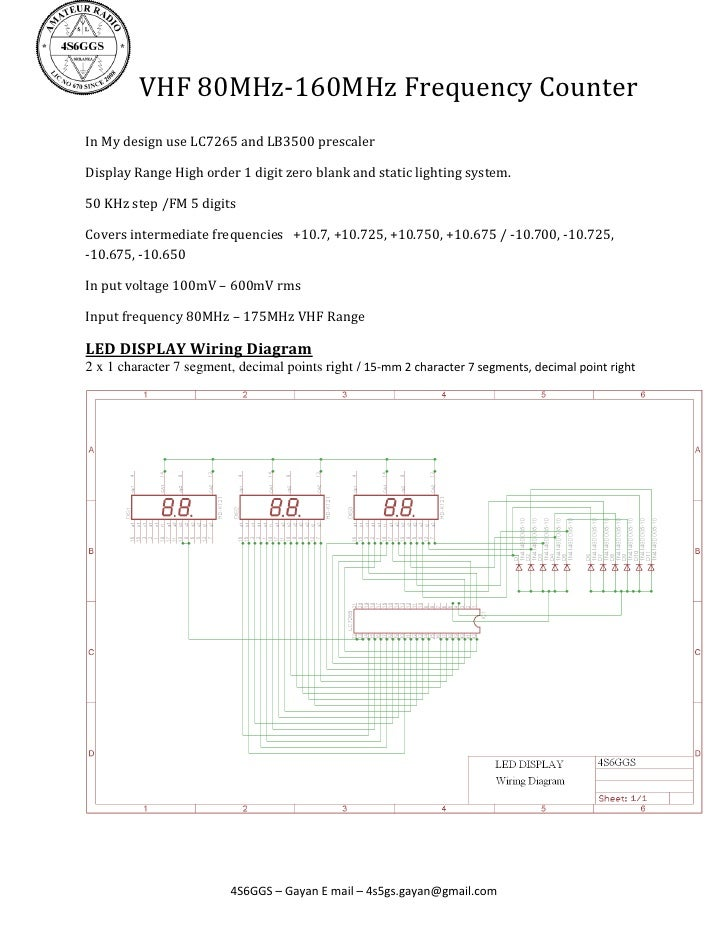Frequency Counter Design : Frequency counter