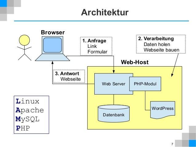 Webanwendungen - Installation, Konfiguration und