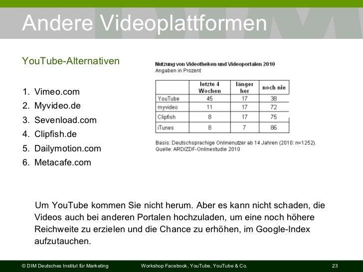 Andere Videoplattformen YouTube-Alternativen <ul><li>Vimeo.com </li></ul><ul><li>Myvideo.de </li></ul><ul><li>Sevenload.co...