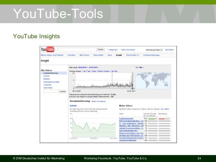 YouTube-Tools  YouTube Insights