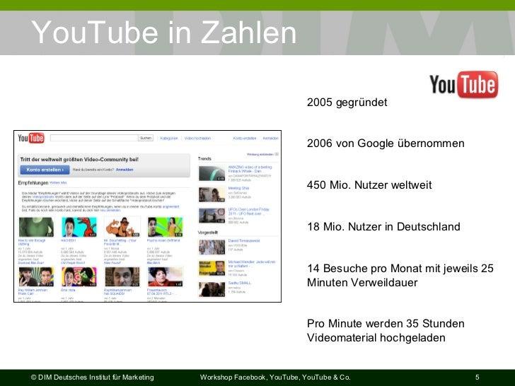 YouTube in Zahlen 2005 gegründet 2006 von Google übernommen 450 Mio. Nutzer weltweit 18 Mio. Nutzer in Deutschland 14 Besu...