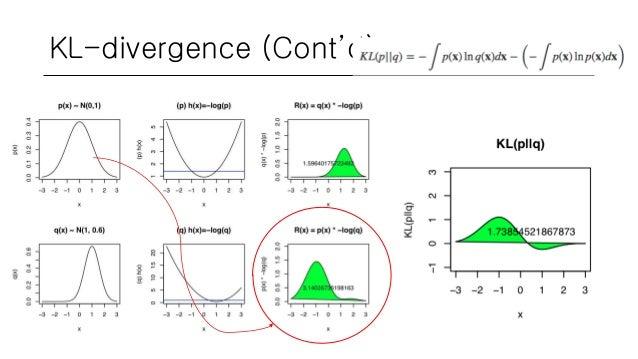 KL-divergence (Cont'd)