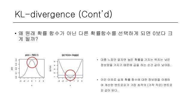 KL-divergence (Cont'd) • 왜 원래 확률 함수가 아닌 다른 확률함수를 선택하게 되면 0보다 크 게 될까? • 대충 느낌만 알자면 높은 확률을 가지는 위치는 낮은 정보량을 가지기 때문에 곱을 하는 순간 ...