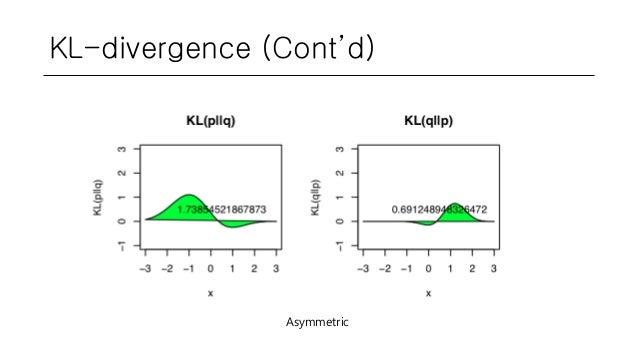KL-divergence (Cont'd) Asymmetric