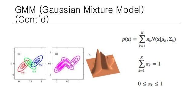 GMM (Gaussian Mixture Model) (Cont'd)