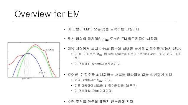 Overview for EM • 이 그림이 EM의 모든 것을 요약하는 그림이다. • 우선 임의의 파라미터 𝜃 𝑜𝑙𝑑 로부터 EM 알고리즘이 시작됨 • 해당 지점에서 로그 가능도 함수와 최대한 근사한 𝐿 함수를 만들게 된...