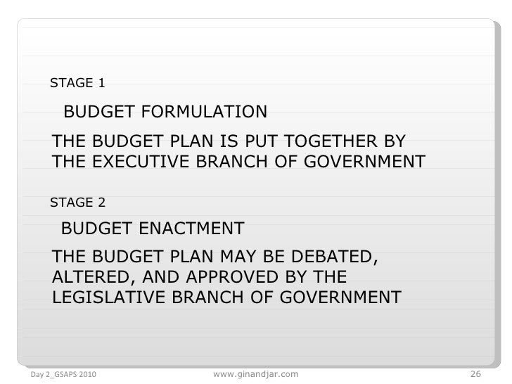 Day 2_GSAPS 2010 www.ginandjar.com STAGE 1  BUDGET FORMULATION   THE BUDGET PLAN IS PUT TOGETHER BY  THE EXECUTIVE BRANCH ...