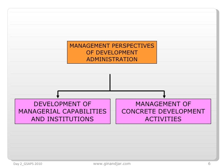 MANAGEMENT PERSPECTIVES OF DEVELOPMENT ADMINISTRATION DEVELOPMENT OF MANAGERIAL CAPABILITIES AND INSTITUTIONS MANAGEMENT O...