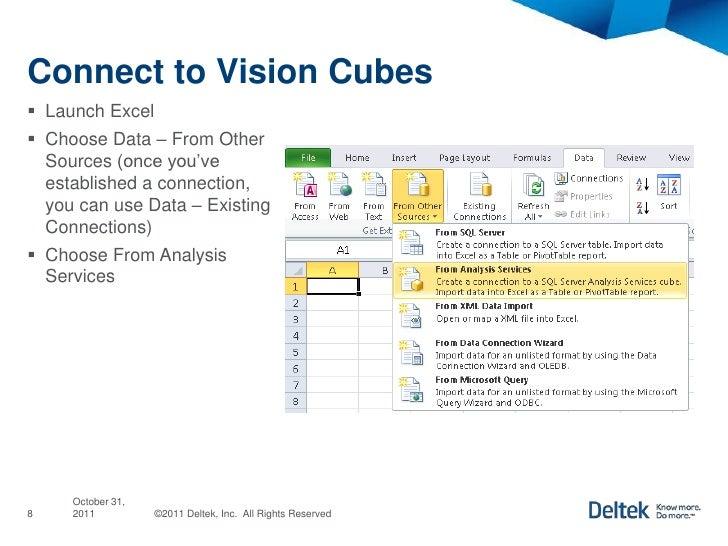 Vision Analysis Cubes