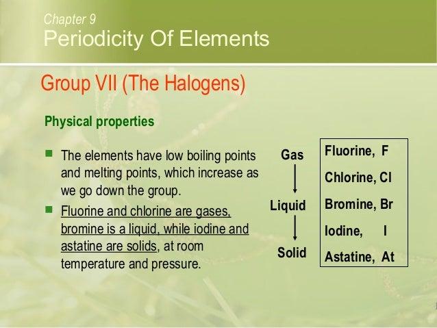 C09 Periodicity Of Elements
