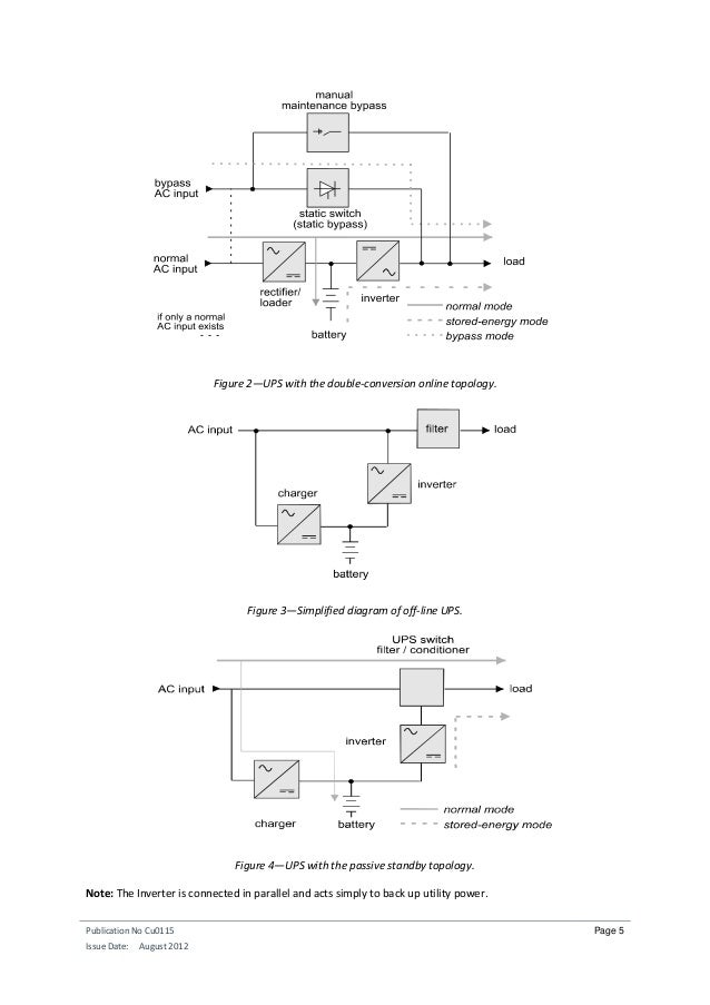 Application note ups power system design parameters 8 ccuart Gallery