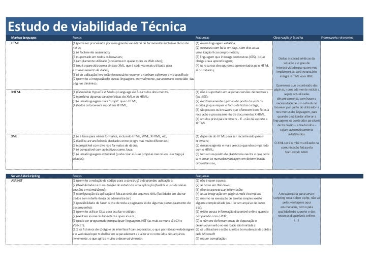 Estudo de viabilidade TécnicaMarkup languages        Forças                                                               ...