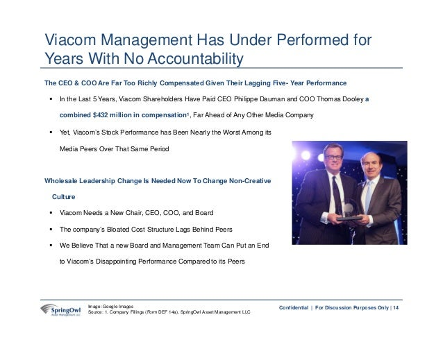 14Confidential | For Discussion Purposes Only |  Yet, Viacom's Stock Performance has Been Nearly the Worst Among its Medi...