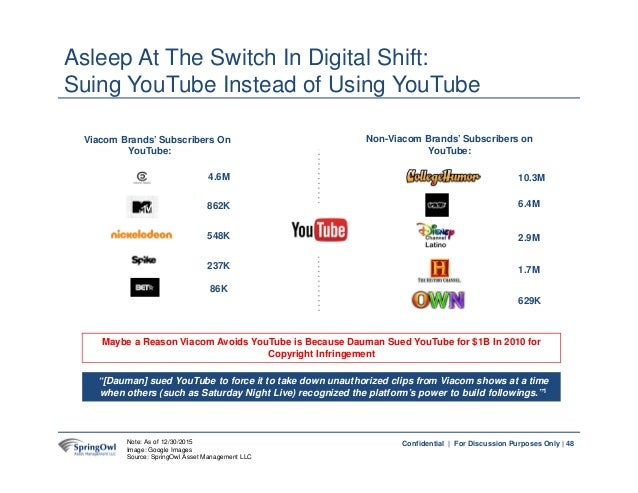 48Confidential   For Discussion Purposes Only   Viacom Brands' Subscribers On YouTube: 4.6M 862K 548K 237K 86K Maybe a Rea...