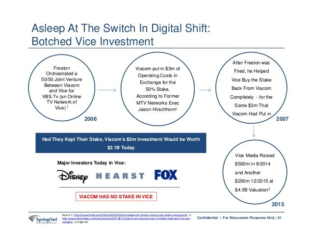51Confidential | For Discussion Purposes Only | Major Investors Today in Vice: Asleep At The Switch In Digital Shift: Botc...